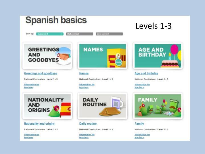 Levels 1-3