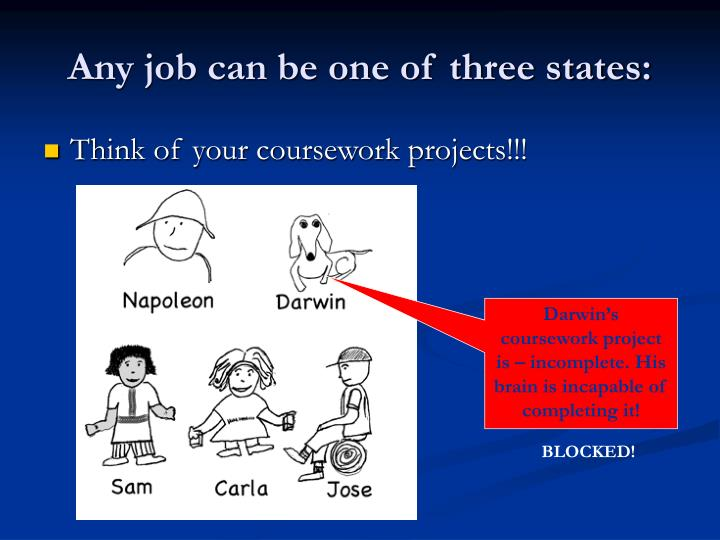 Any job can be one of three states: