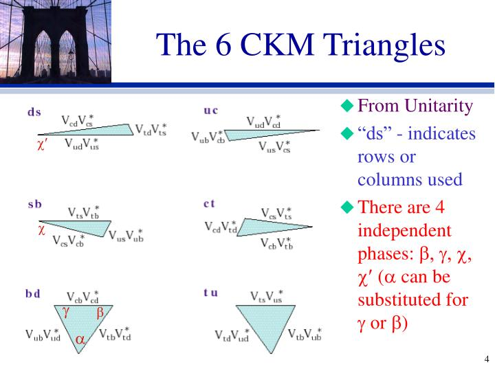 The 6 CKM Triangles