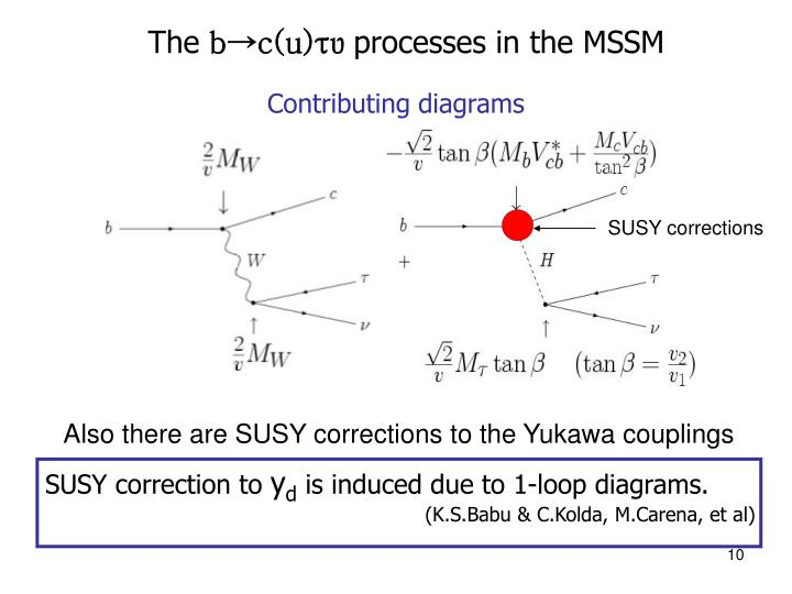 Also there are SUSY corrections to the Yukawa couplings