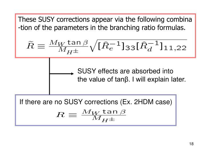 These SUSY corrections appear via the following combina