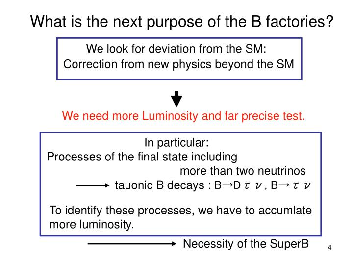What is the next purpose of the B factories?