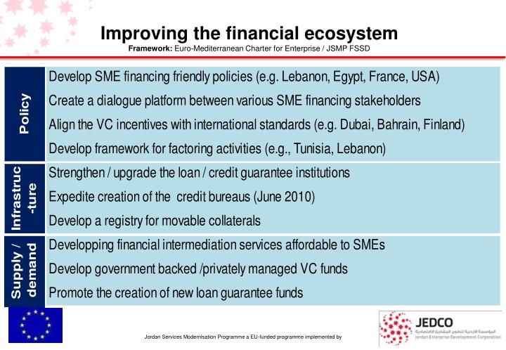 Improving the financial ecosystem