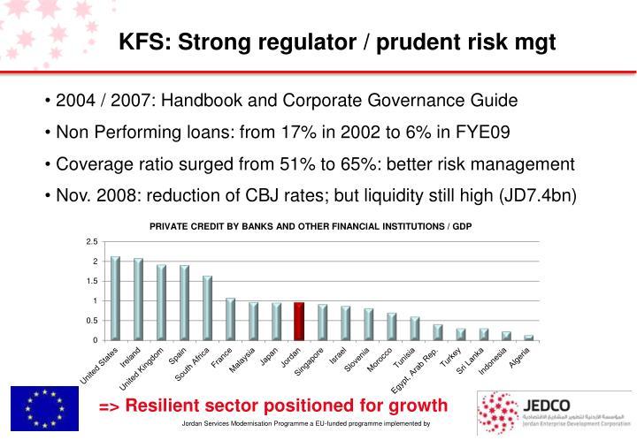 KFS: Strong regulator / prudent risk mgt