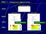 part deepening of mld in winter