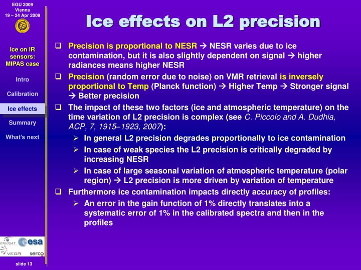 Ice effects on L2 precision