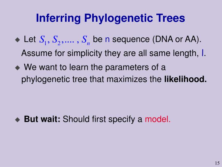 Inferring Phylogenetic Trees