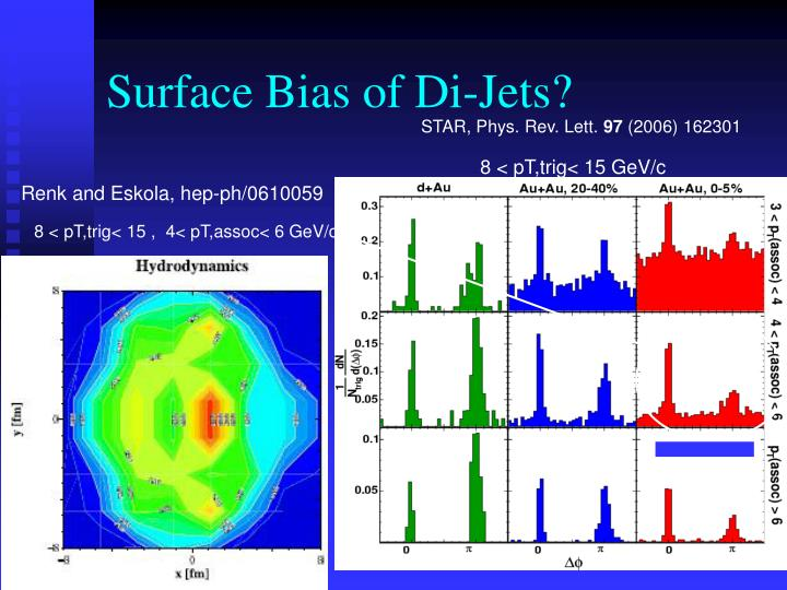 Surface Bias of Di-Jets?