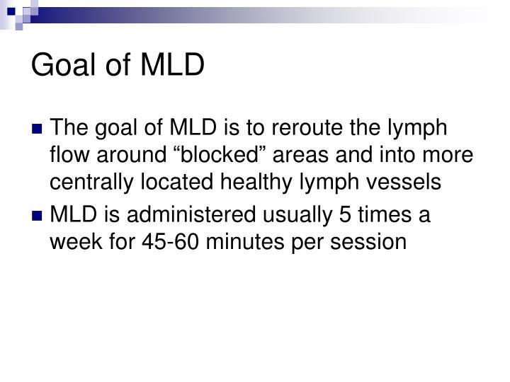 Goal of MLD