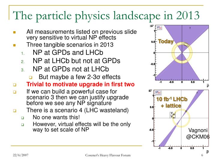 The particle physics landscape in 2013