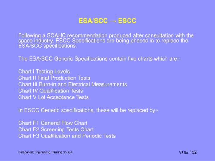 ESA/SCC