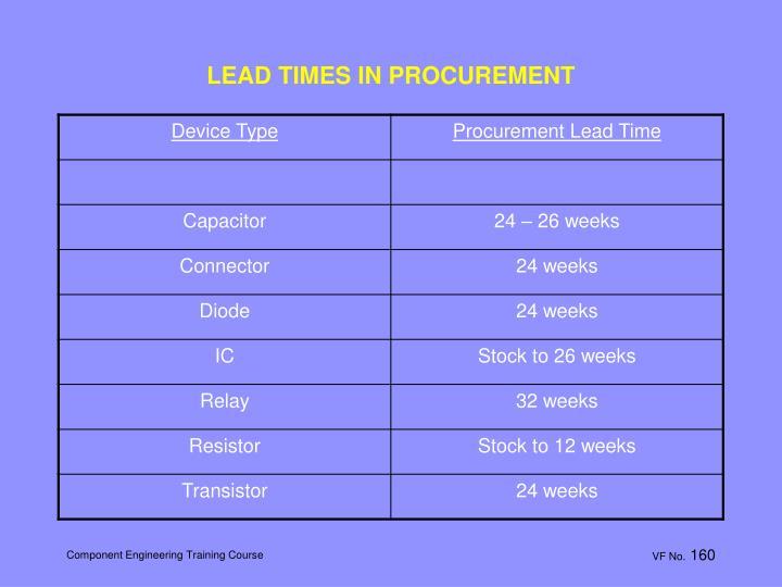 LEAD TIMES IN PROCUREMENT