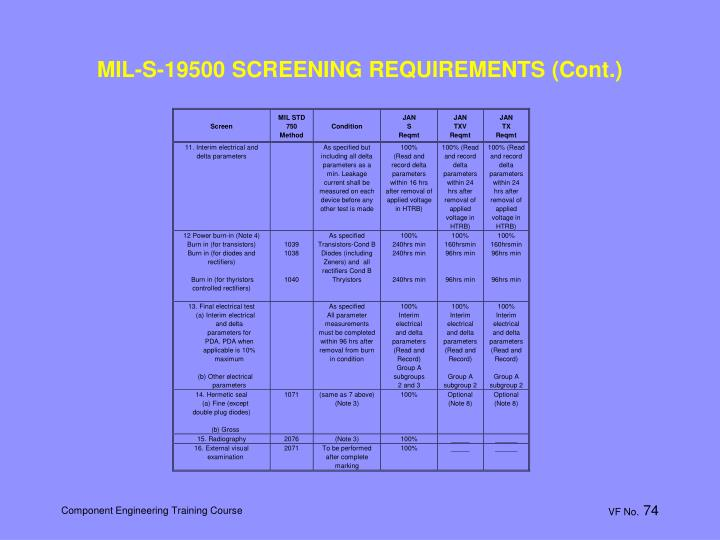 MIL-S-19500 SCREENING REQUIREMENTS (Cont.)