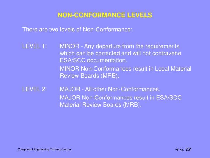 NON-CONFORMANCE LEVELS