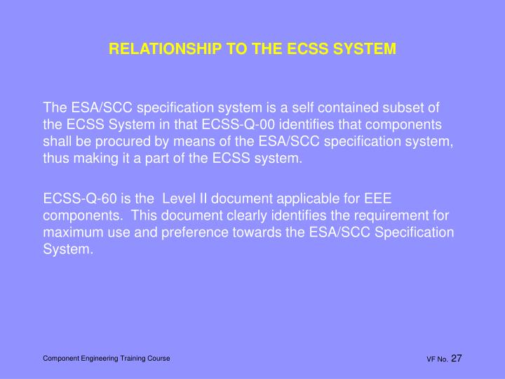 RELATIONSHIP TO THE ECSS SYSTEM