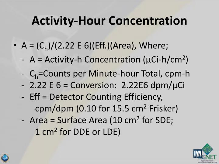 Activity-Hour Concentration