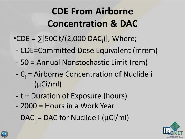 CDE From Airborne