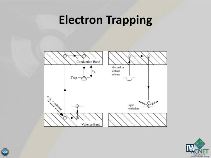 Electron Trapping