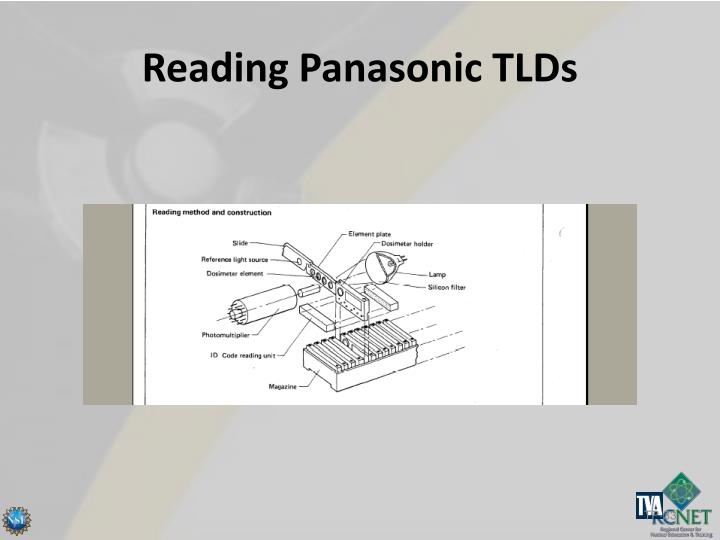 Reading Panasonic TLDs