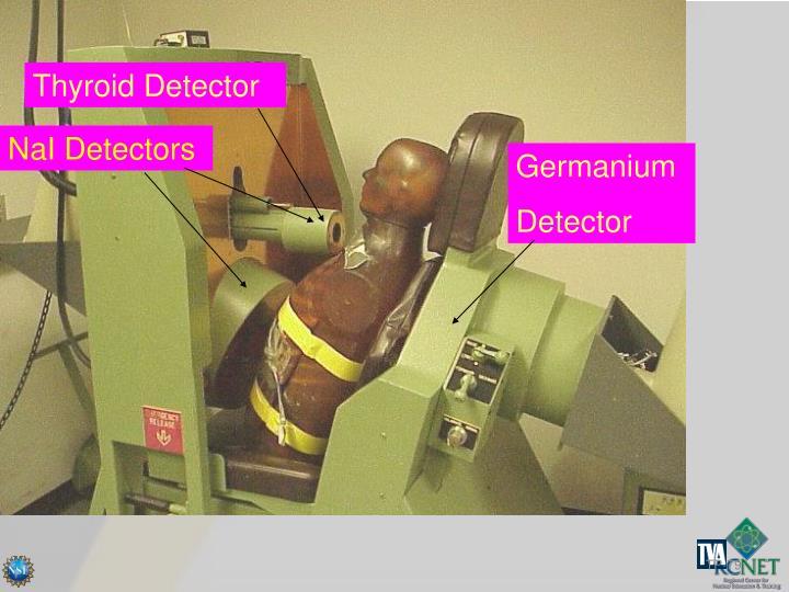 Thyroid Detector
