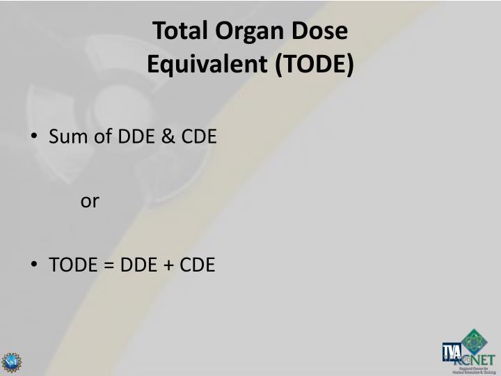 Total Organ Dose
