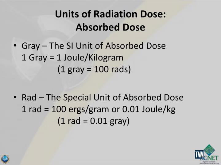 Units of Radiation Dose: