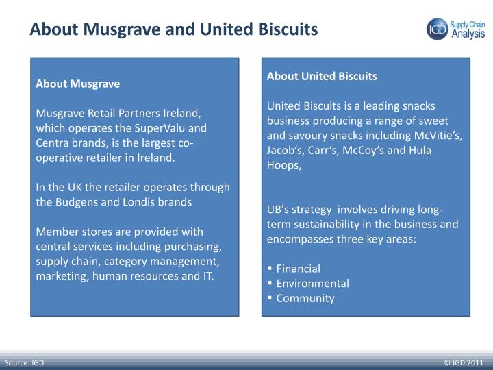 About Musgrave and United Biscuits