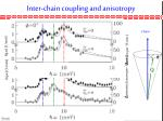 inter chain coupling and anisotropy