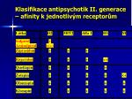 klasifikace antipsychotik ii generace afinity k jednotliv m receptor m
