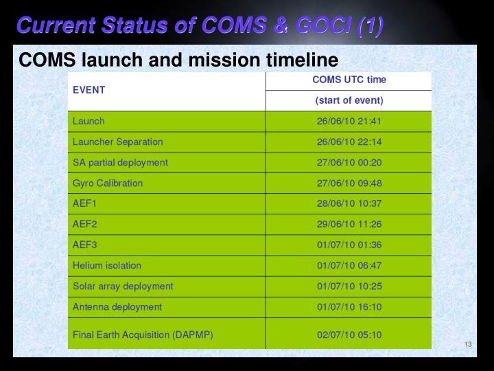 Current Status of COMS & GOCI (1)
