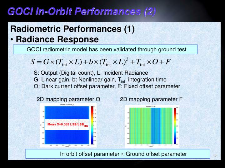 GOCI In-Orbit Performances (2)
