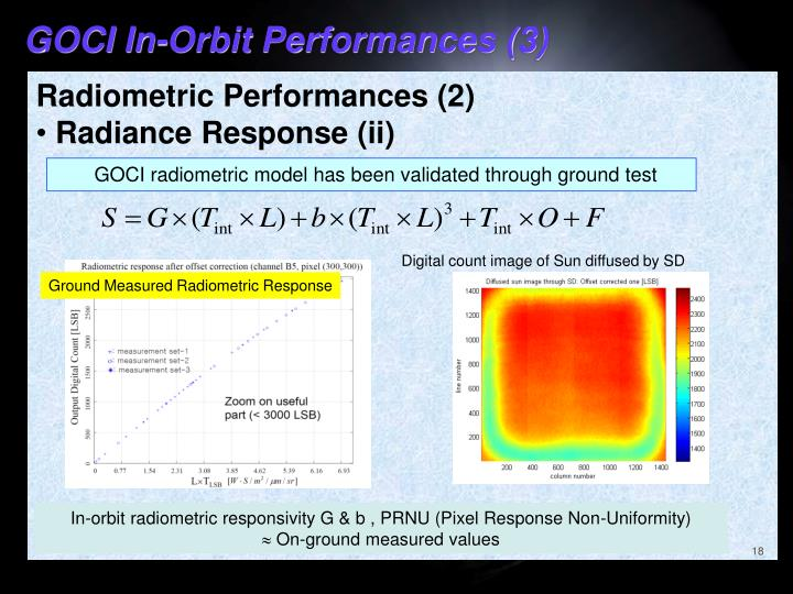 GOCI In-Orbit Performances (3)
