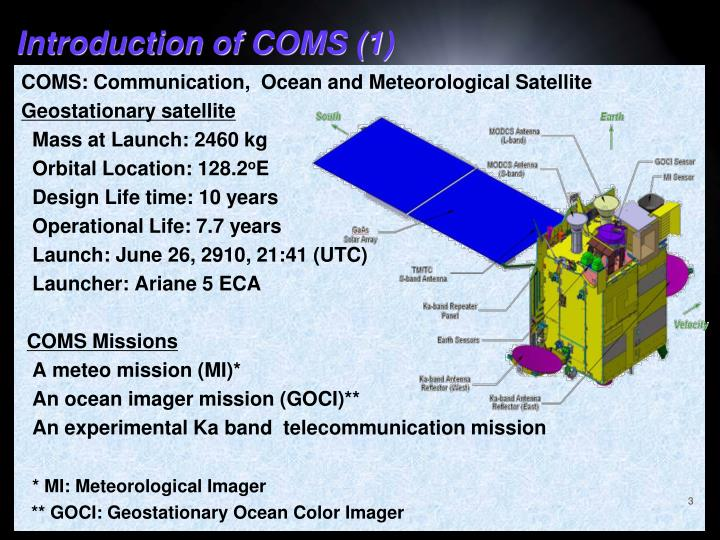 Introduction of coms 1
