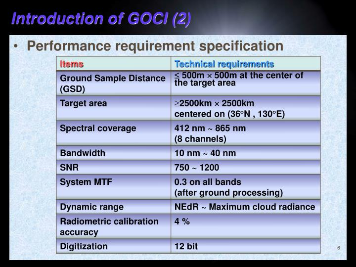 Introduction of GOCI (2)