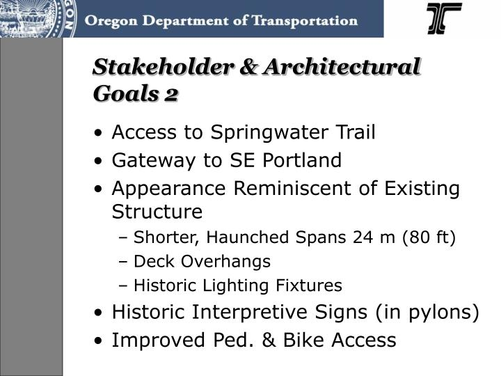 Stakeholder & Architectural Goals 2