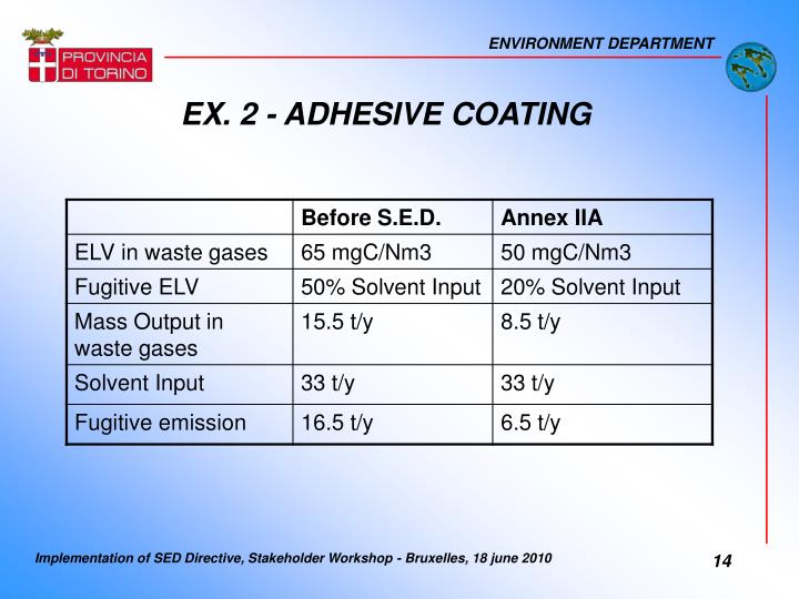 EX. 2 - ADHESIVE COATING