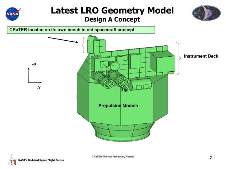Latest lro geometry model design a concept
