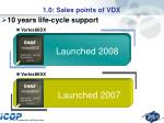 1 0 sales points of vdx
