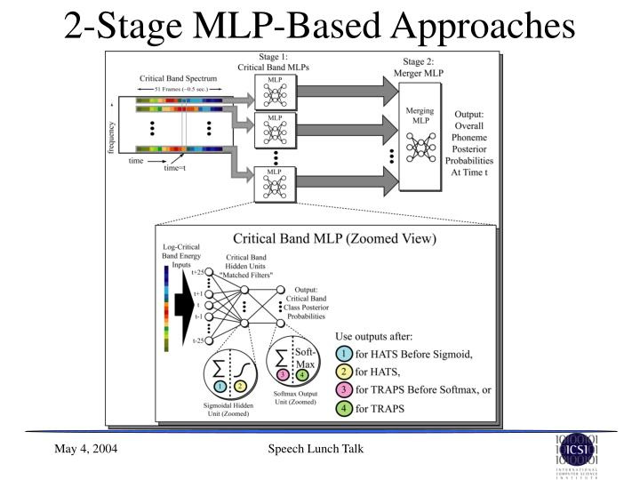 2-Stage MLP-Based Approaches
