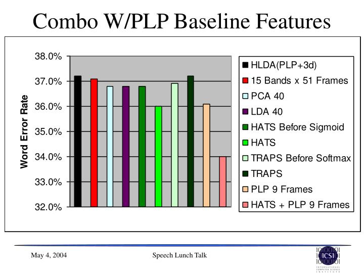 Combo W/PLP Baseline Features