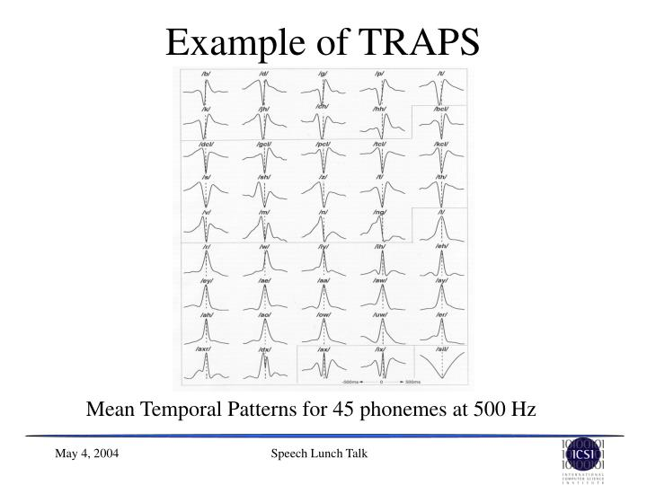 Example of TRAPS