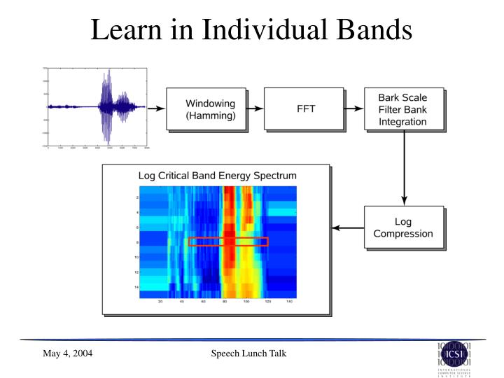 Learn in Individual Bands