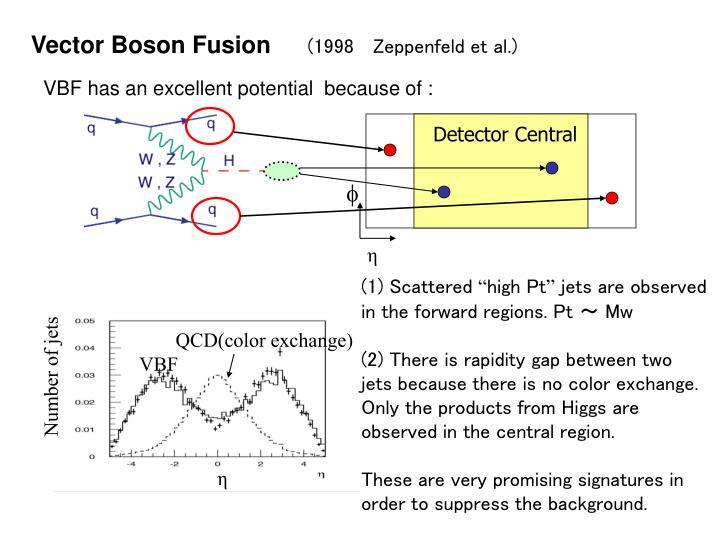 Detector Central