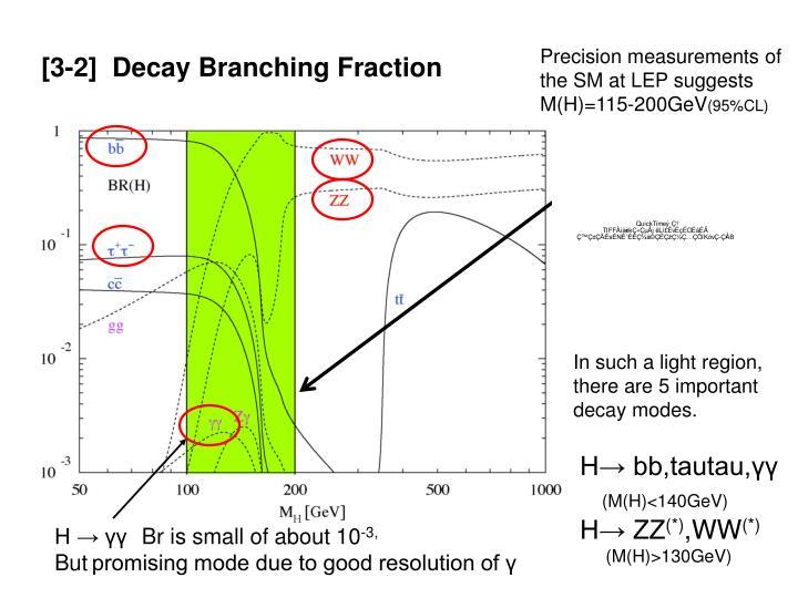 Precision measurements of