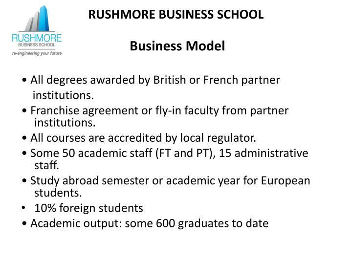 RUSHMORE BUSINESS SCHOOL