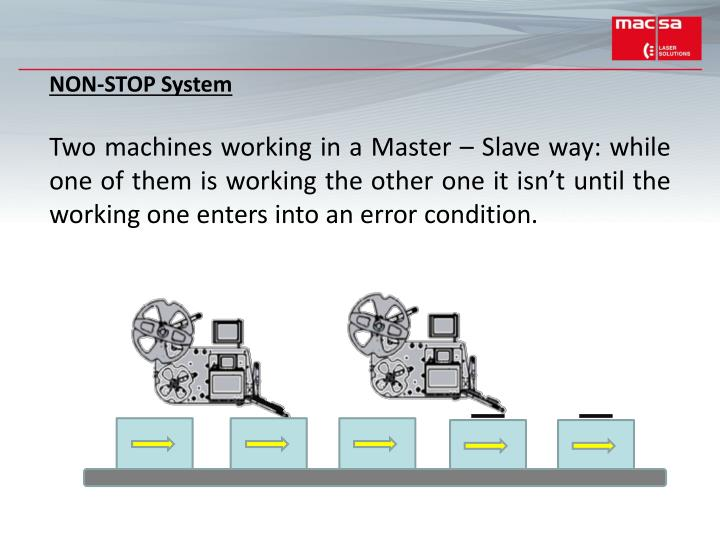 NON-STOP System