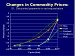 changes in commodity prices s1 discounted payments on net sequestration