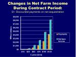 changes in net farm income during contract period s1 discounted payments on net sequestration