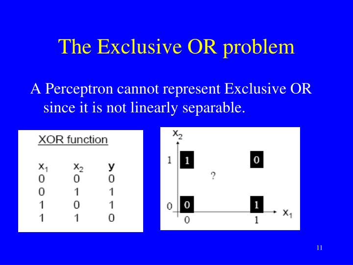 The Exclusive OR problem