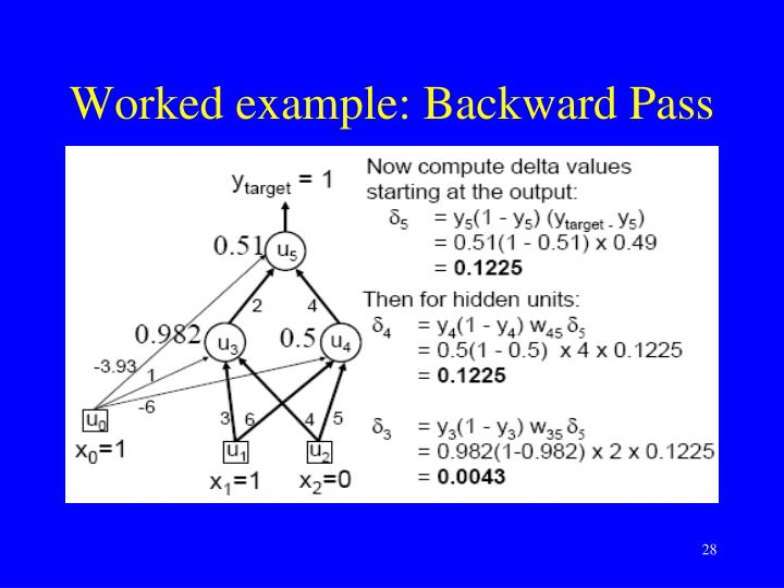 Worked example: Backward Pass